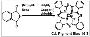 Copper Phathalocyanine Pigments